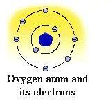 oxyatom ionized