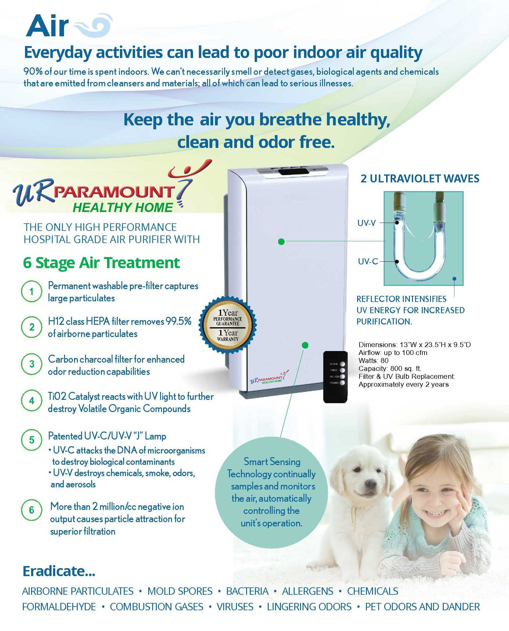 Healthy Home Room Air Purifier for 800 sf