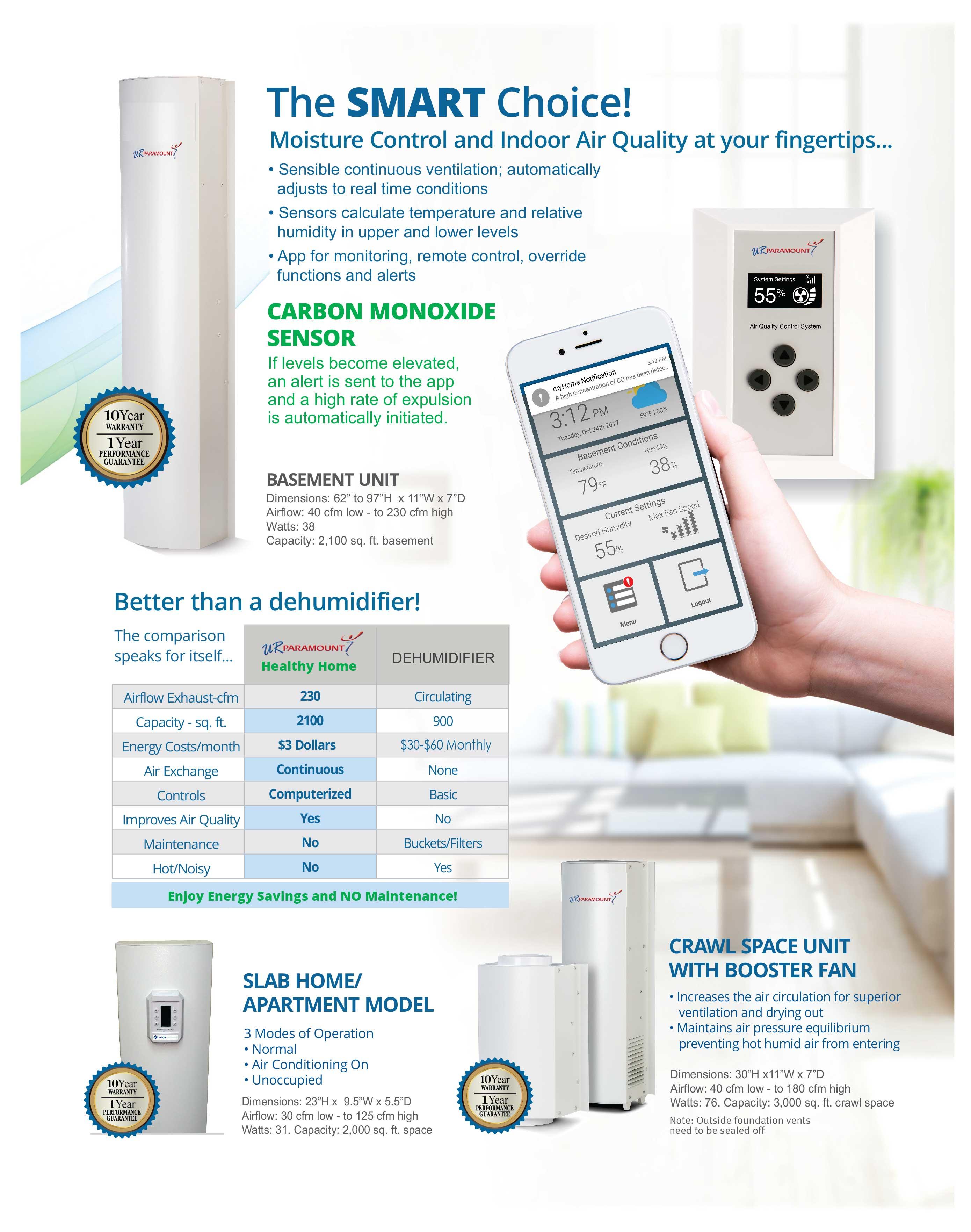Basement Ventilation Products